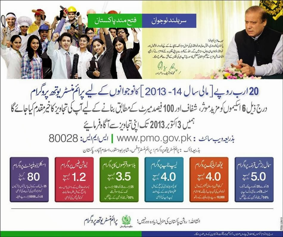 Small Busniess Loan  Online Scheme 2013 By PM Nawaz Sharif