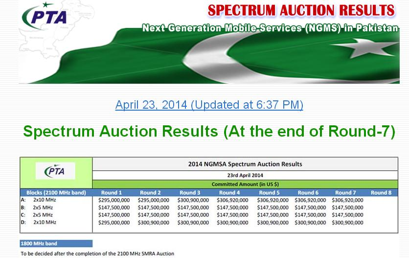 Spectrum Auction Results (At the end of Round-7)