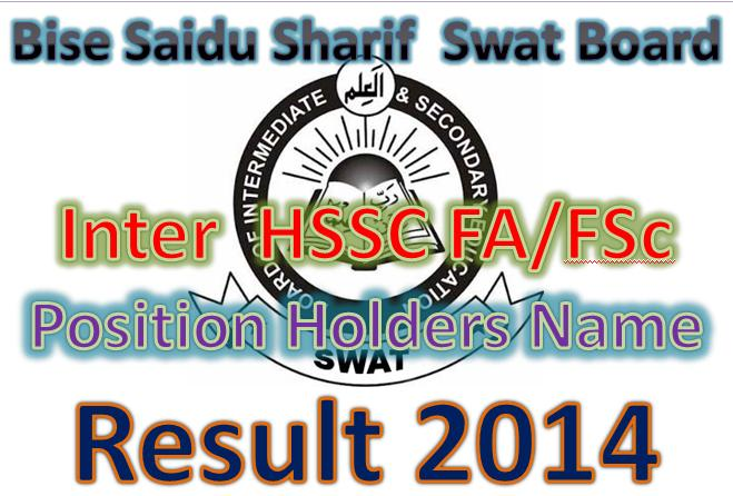 Top Position holders Merit list Swat Board intermediate result 2014