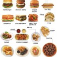 Healty most common Fast Foods