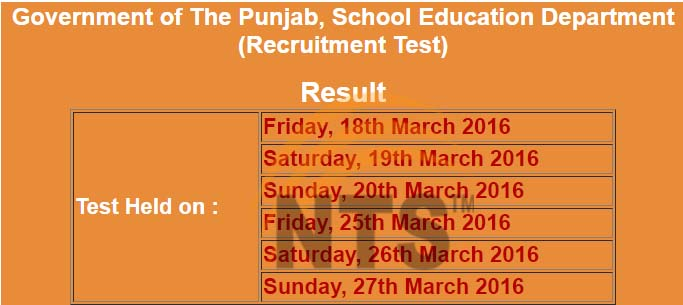 Teachers Educators NTS Test  Result 2016  online
