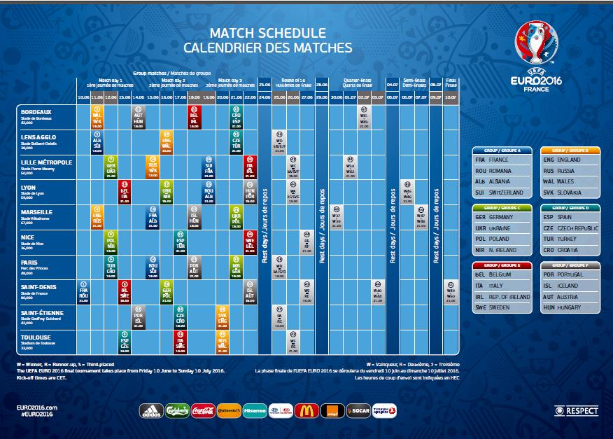 UEFA EURO 2016 groups fixtures schedule matches