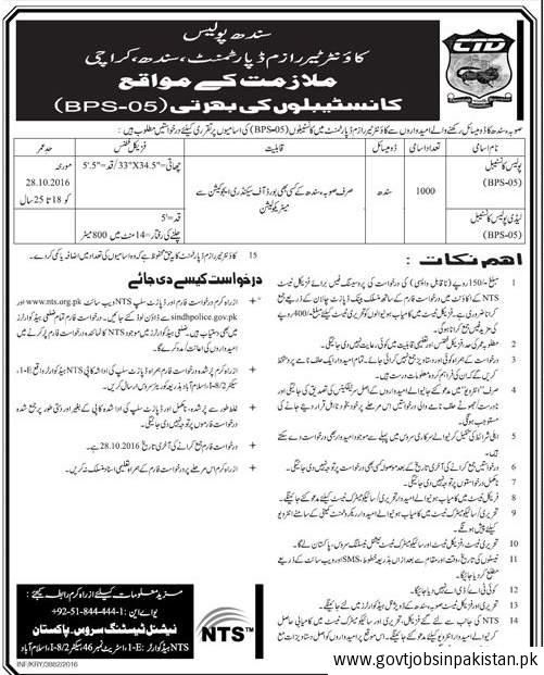 Sindh Police Counter Terrorism Department constable Jobs October 2016