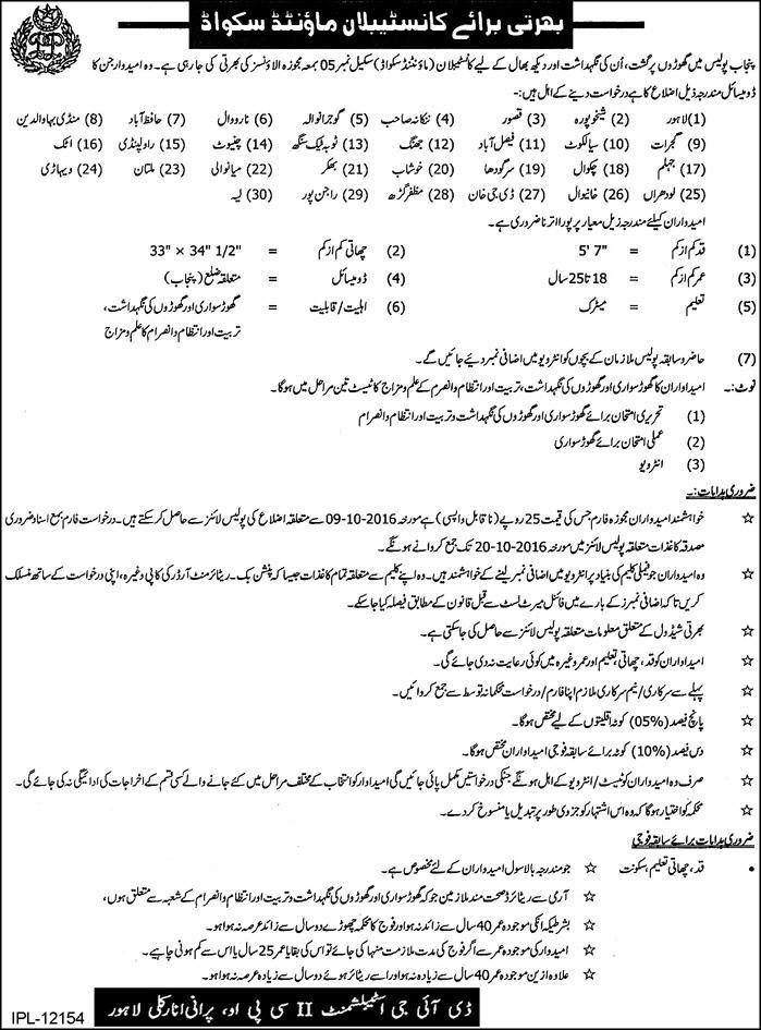 Punjab Police Constable Jobs in Mounted Squad October 2016