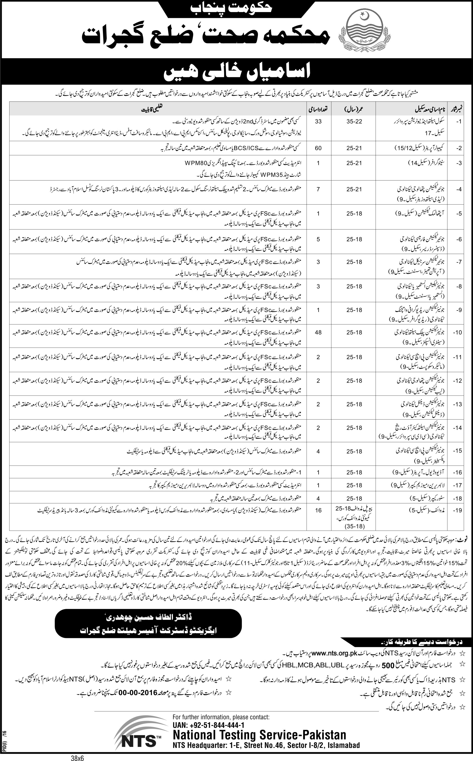 Health Department Gujrat Jobs 2016