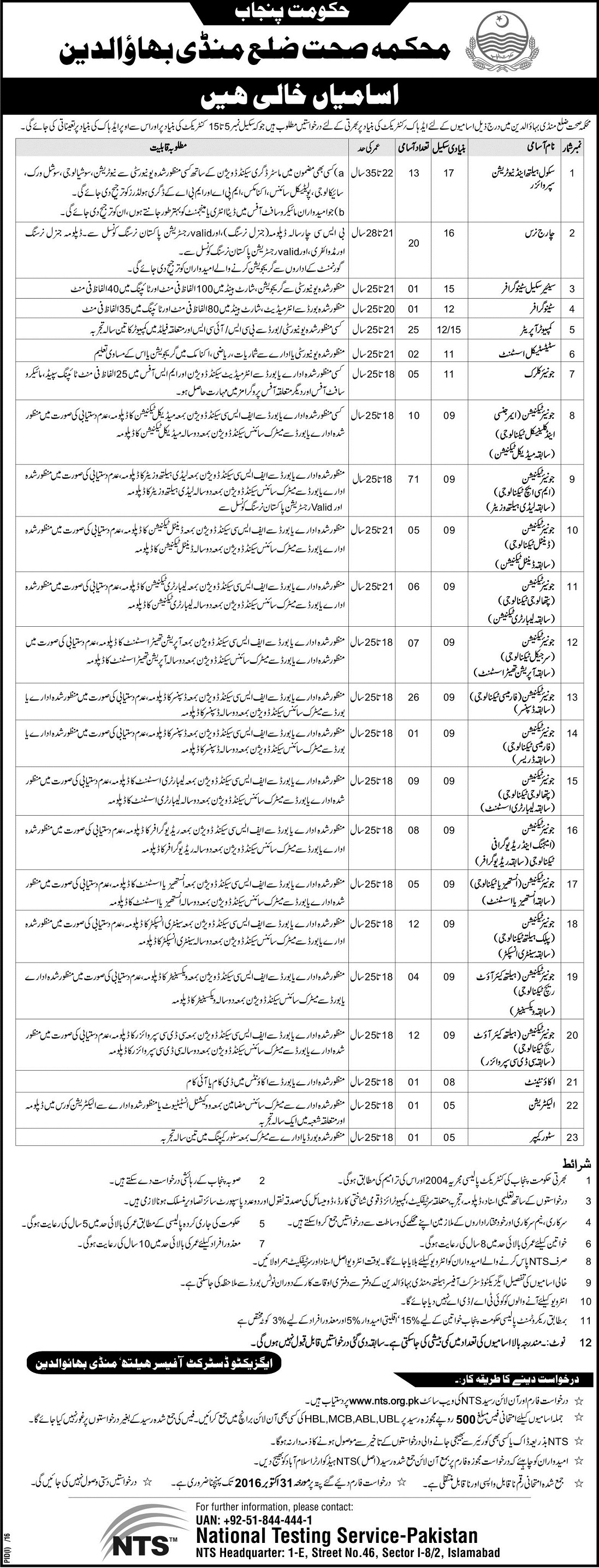 Health Department Mandi Bahauddin Jobs 2016