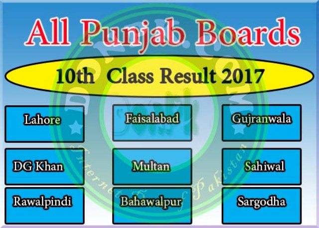 10th Class Result 2017 of all Education boards