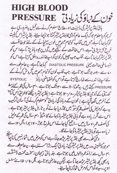 Hear Care Tips In Urdu