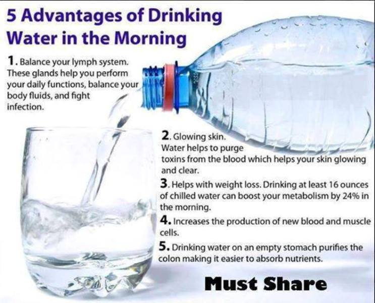 Good Health with Drinking water in Morning