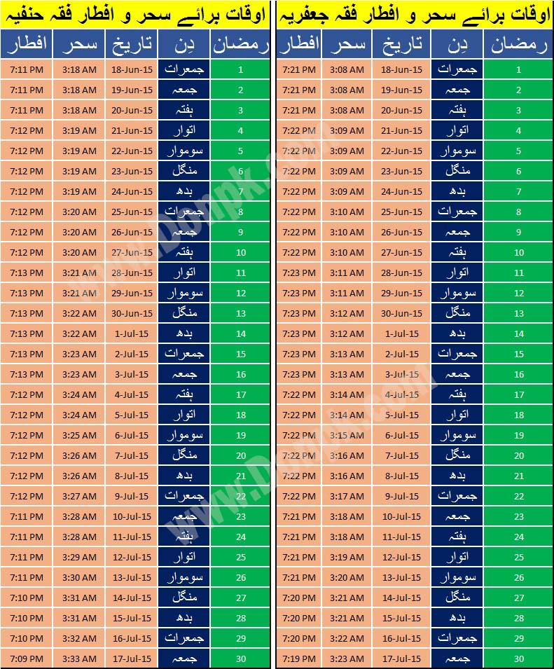 lahore Ramadan Timing  Calendar 2015