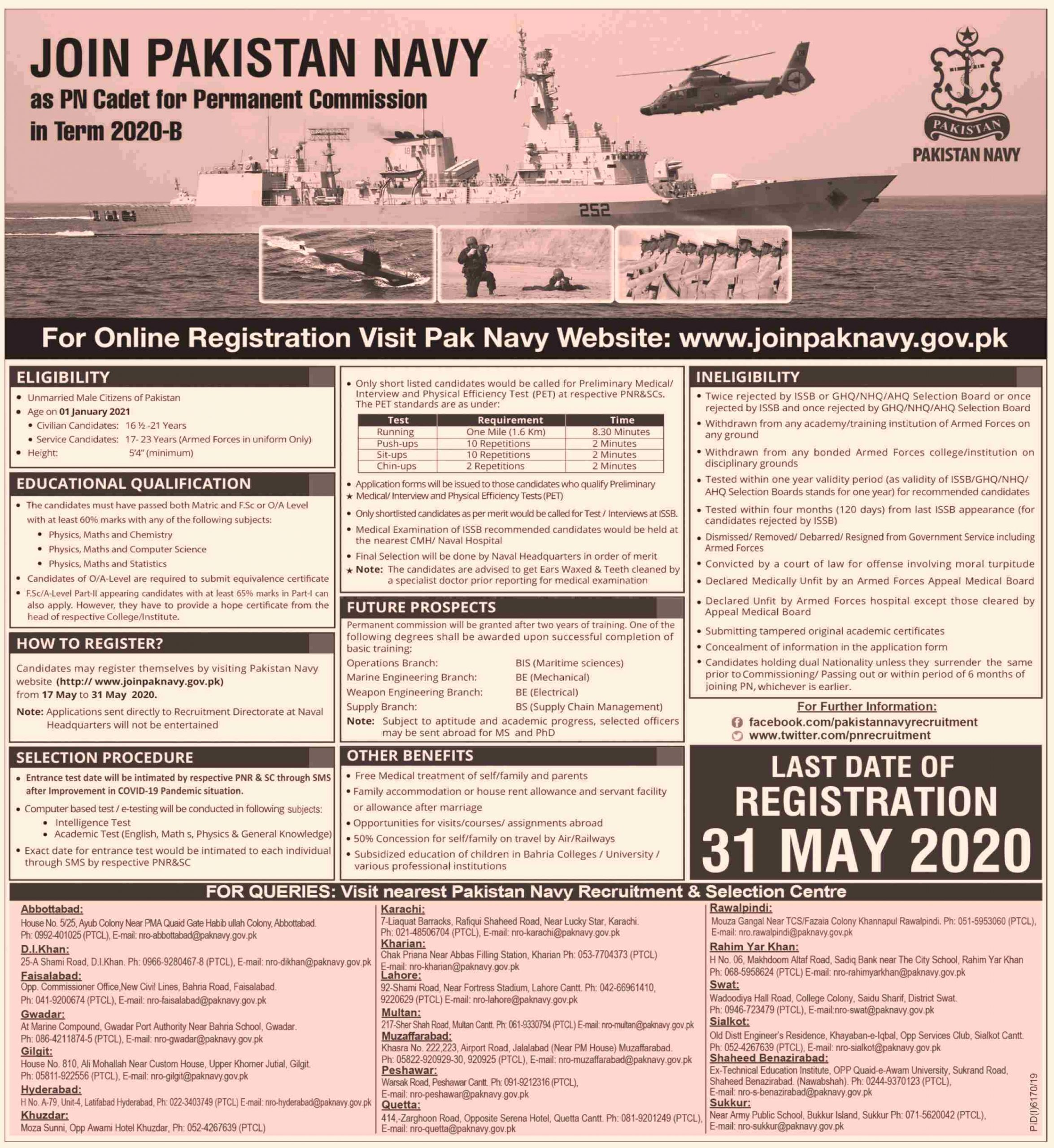 PN Cadet Pakistan navy Jobs 2020