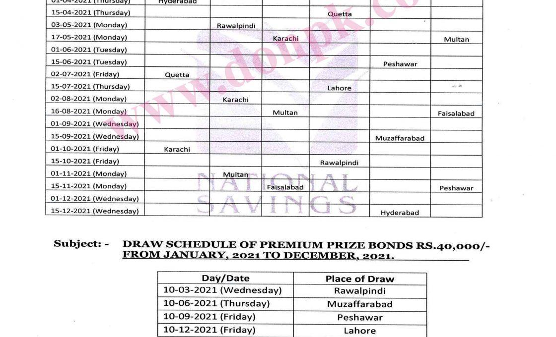 Prize bond schedule 2021-2022