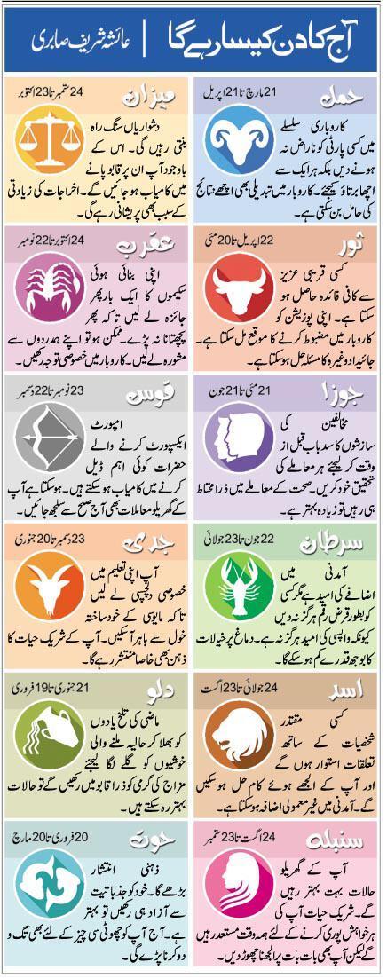 Best Horoscope daily in Urdu today 2021
