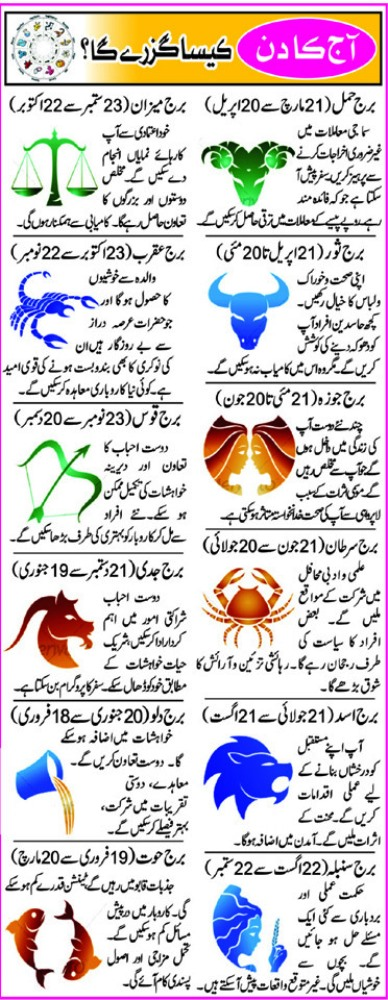 Best Horoscope in Urdu - Daily Horoscope in Urdu 2021