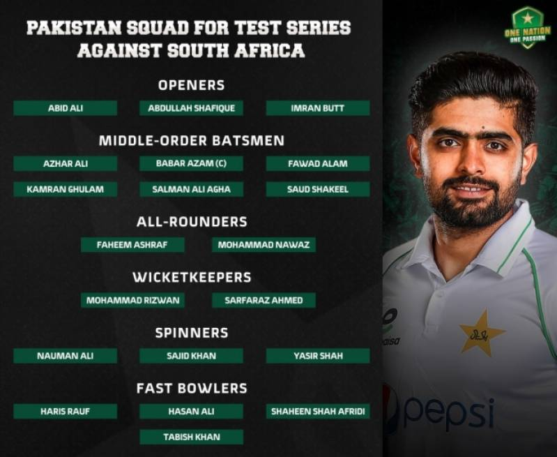 Same 17 Players test Squad against South Africa for 2nd Test Match
