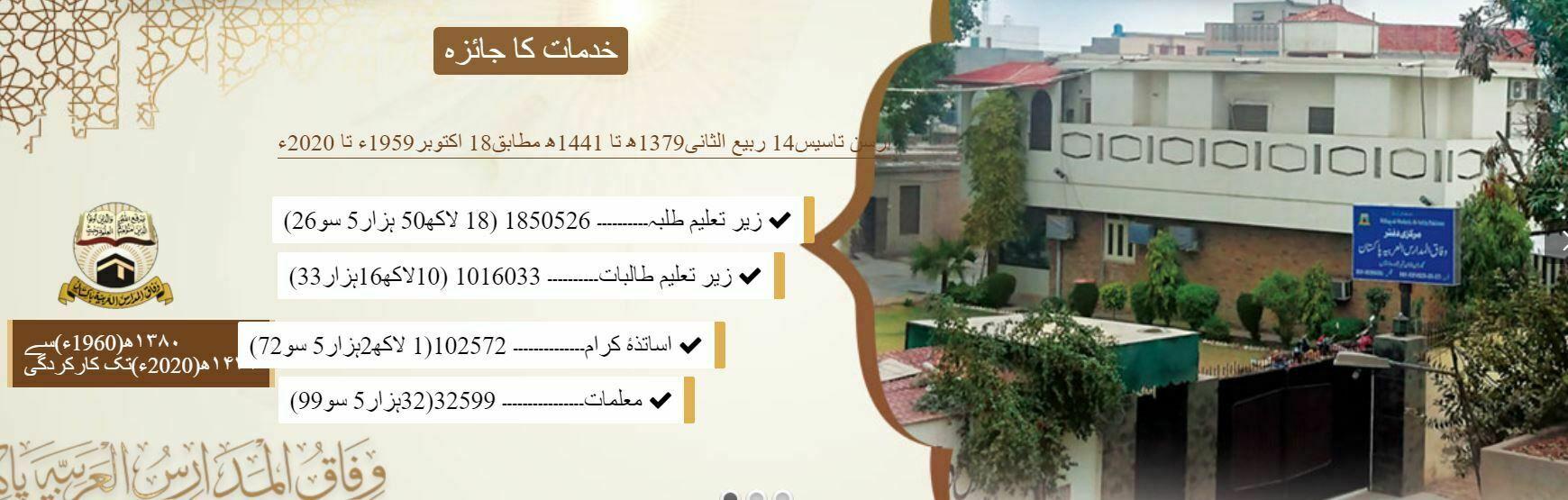 Wafaq Ul Madaris Al Arabia Pakistan Result 2021 1442 Hijri