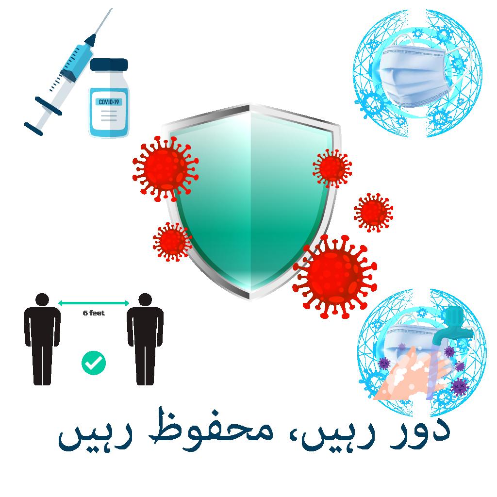 Covid-19 Vaccine in Pakistan/Registration Process/Centres