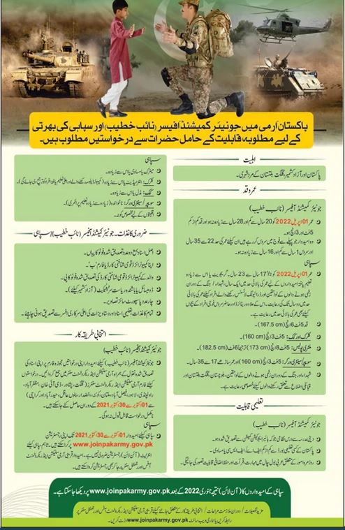 Pak Army Jobs 2021 September advertisement