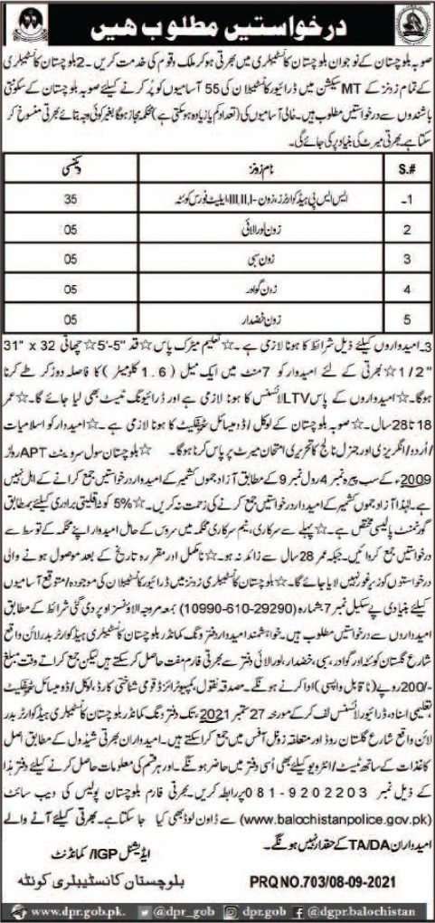 baluchistan Police Jobs 2021 for driver constables